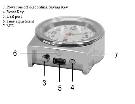 замаскированная камера видеонаблюдения под часы